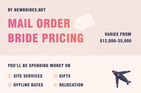 Mail Order Bride Pricing: How Much Will You Spend Finding and Buy Foreign Wife?